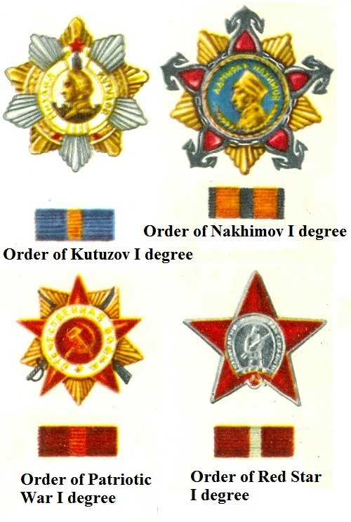 Orders in USSR