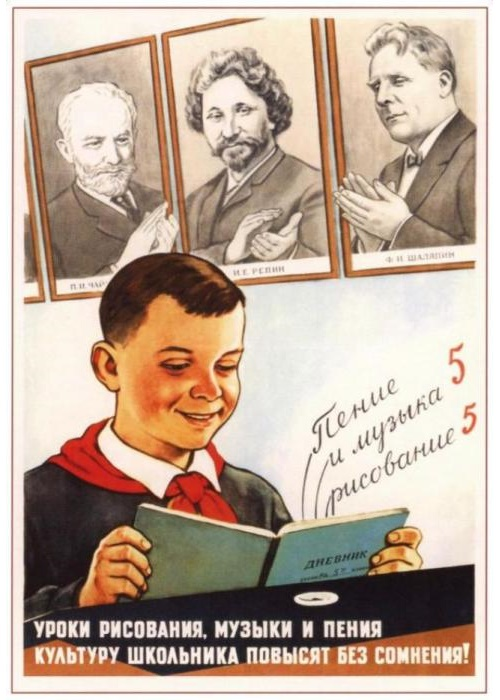 Poster by Viktor Govorkov 1959 about the importance of music, Arts, singing to raise the general cultural level of the student