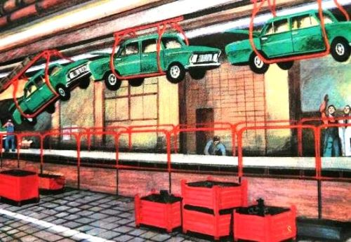AZLK Automobile plant of Lenin Komsomol